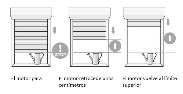 motor persiana deteccion obstaculos