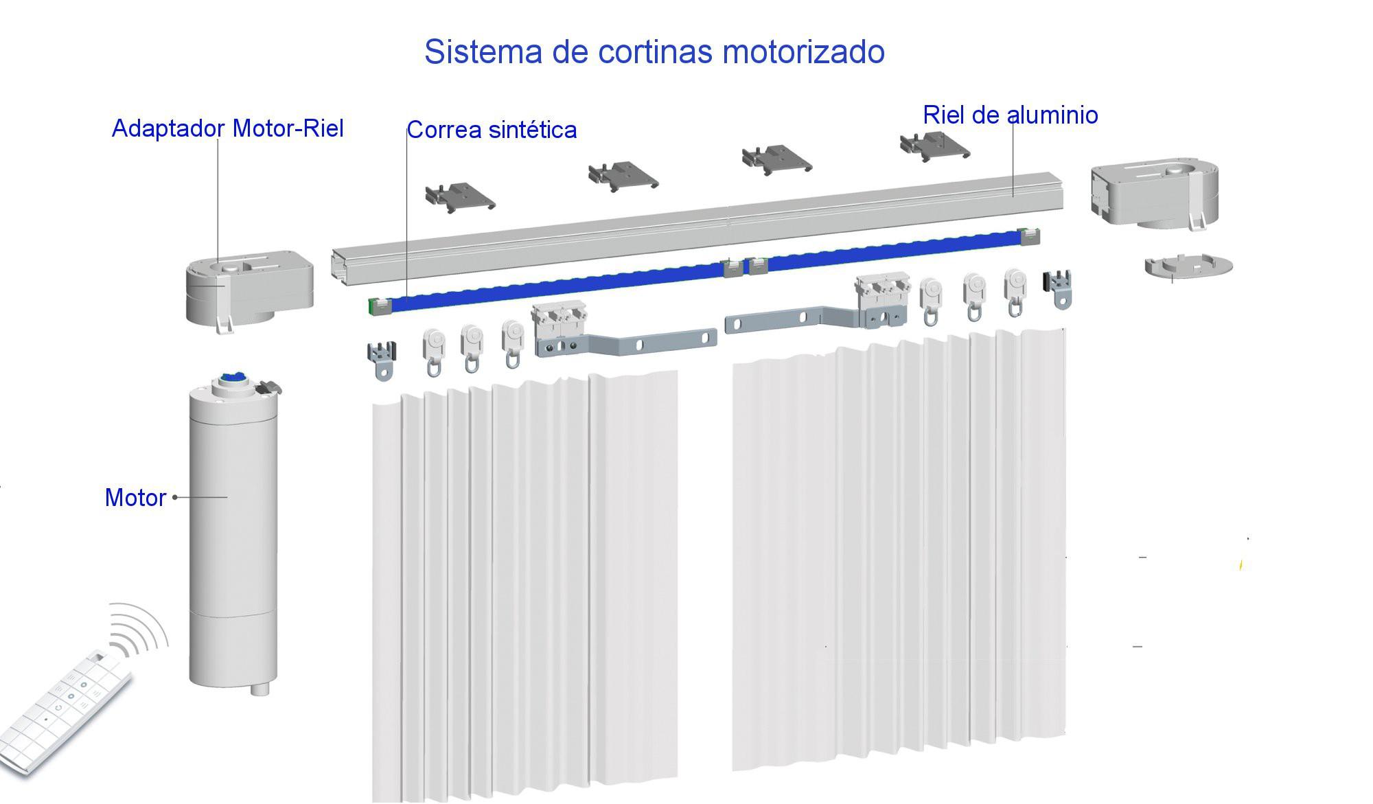 Motor para cortinas